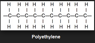 Poluethylene structure resized 600