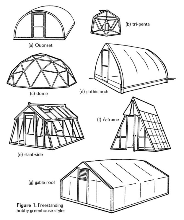 Greenhouse Structure Styles