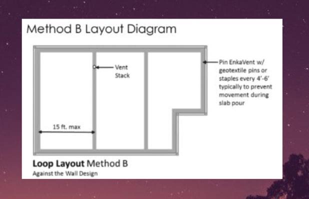 Enkavent method B installation Guide