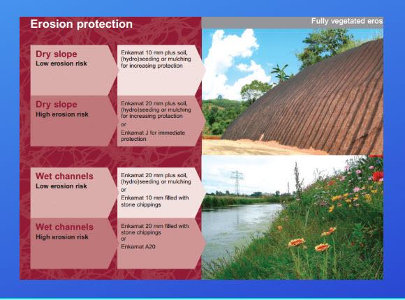 Erosion protection Enkamat