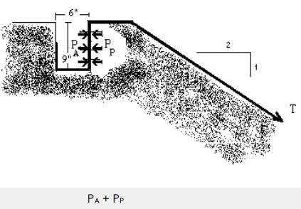 Erosion_Control_Turf_Reinforcement_Mats.png