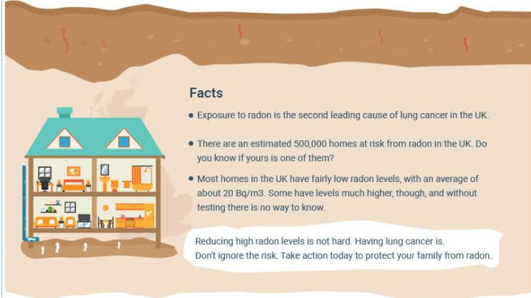 Facts about Exposure to Radon.jpg
