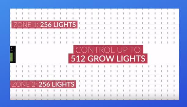 Grow Lights 512 grow lights