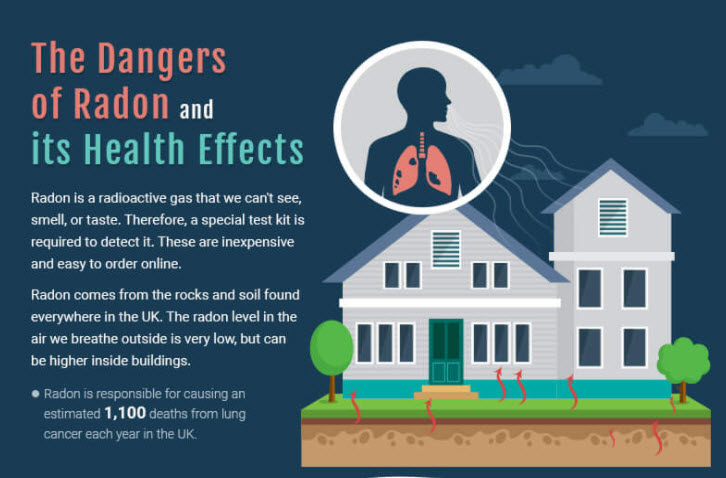 Radon dangers.jpg