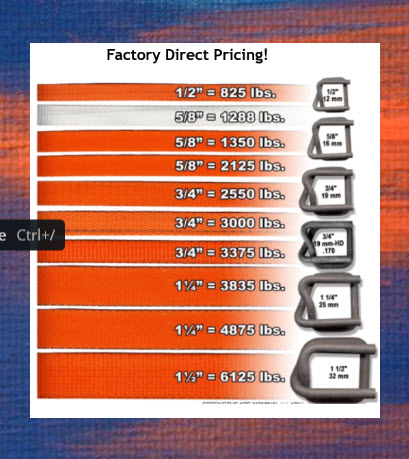 Strapping factory direct pricing 2
