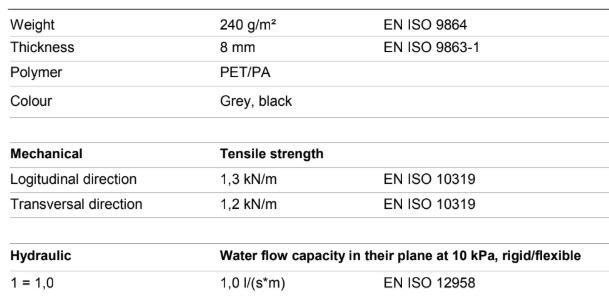 XF 118 VC Vegetation Carrier mat