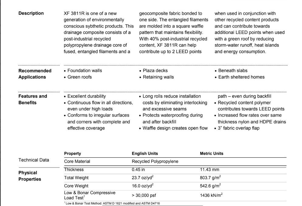 XF 3811 R Data Sheet top