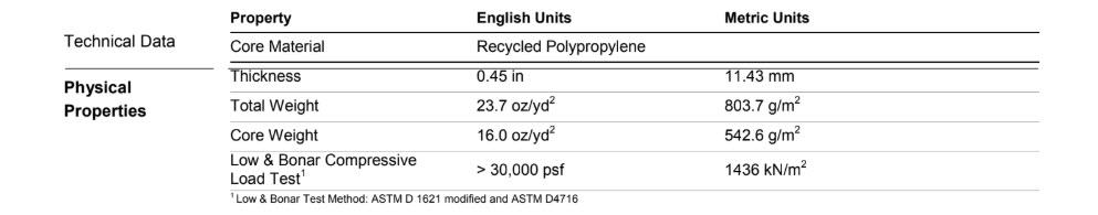 xf 3811 Technical data physucak properties