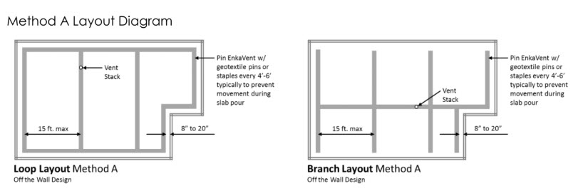 Enkavent Installation Guide
