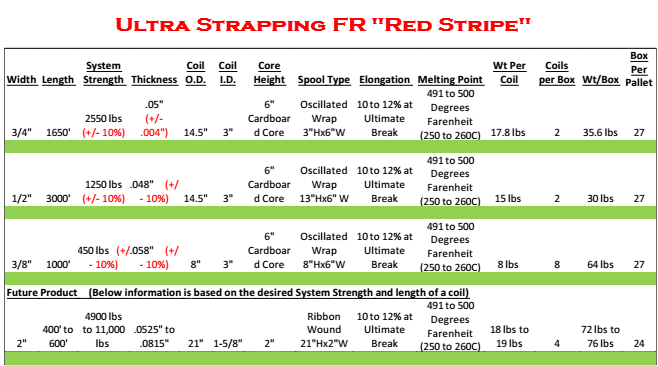 Ultra_Strapping_Fire_Retardant