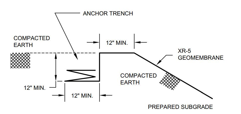 XR-5 Geomembrane Installation-2