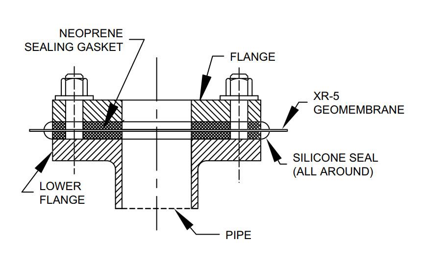 XR-5 Geomembrane Installation-1
