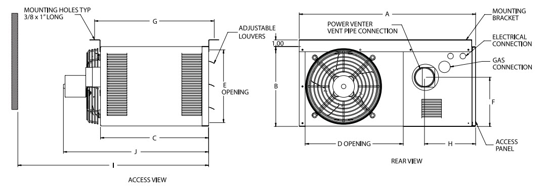 Greenhouse Heater mounting instructions